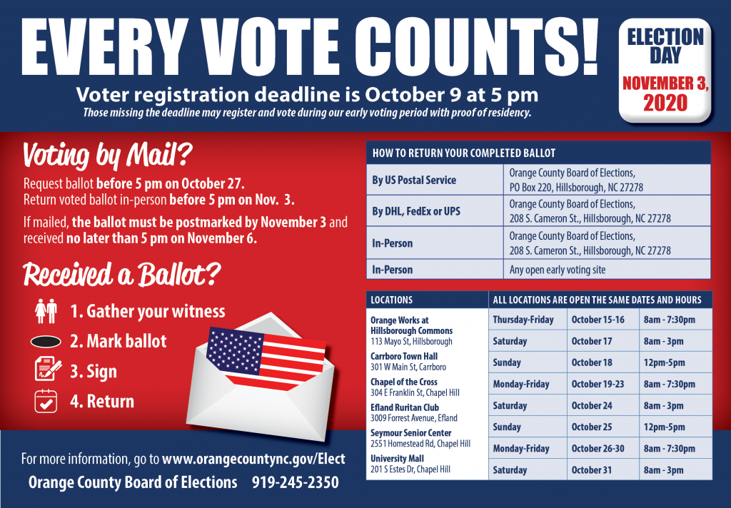 ABSENTEE VOTING: COMPLETING AND RETURNING YOUR BALLOT