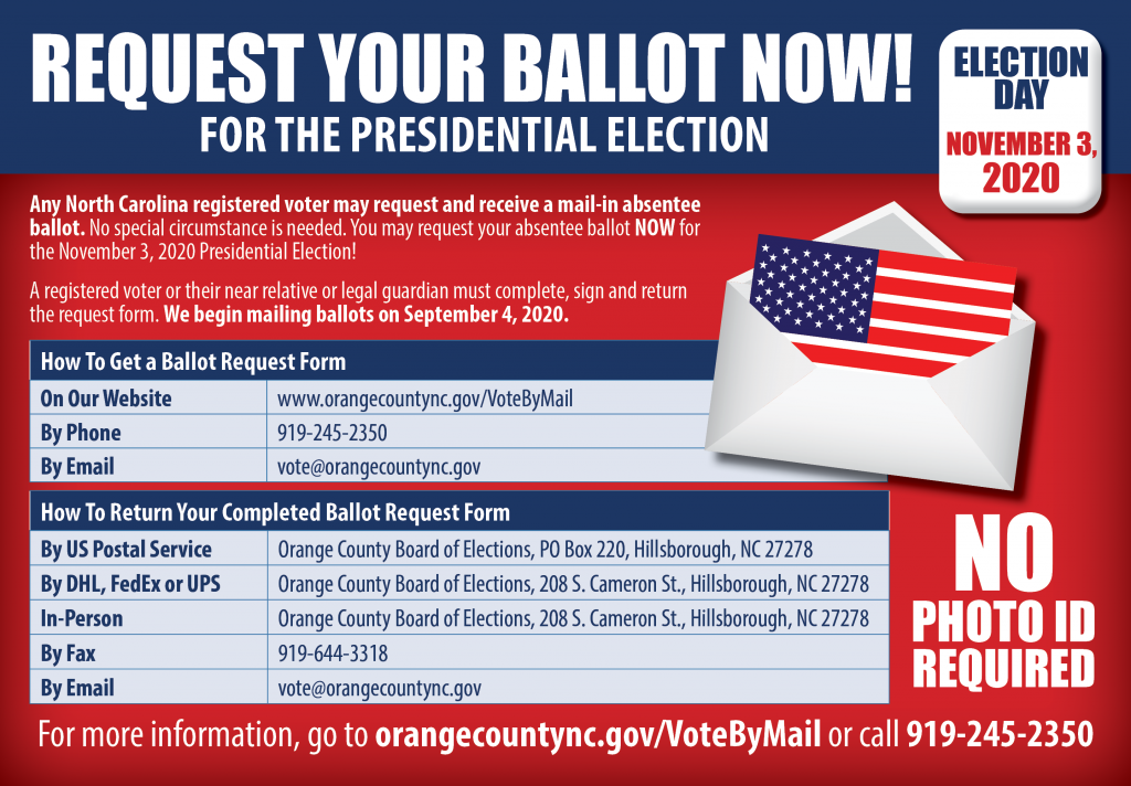 ABSENTEE VOTING: REQUEST YOUR BALLOT NOW